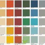 أحدث موضة ألوان غرف النوم المختلفة لعام 2021 و2022