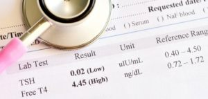 هل مستوي تحليل tsh الطبيعي من 0.5 إلى 5 مل أم لا وخاصة لدى النساء ؟
